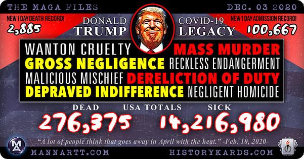 The #MAGAfiles – Trump, Covid and 500,000 Dead? 2