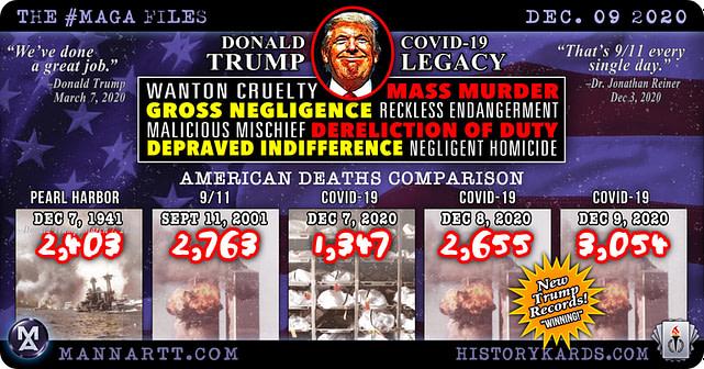 The #MAGAfiles – Trump, Covid and 500,000 Dead? 1